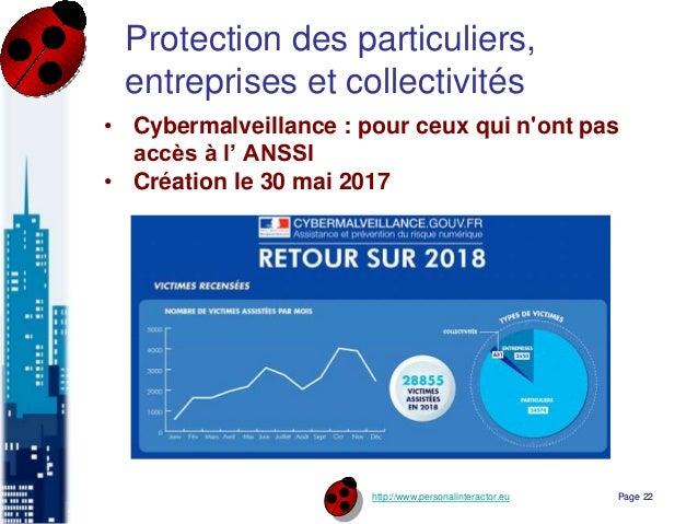 http://www.personalinteractor.eu Protection des particuliers, entreprises et collectivités • Cybermalveillance : pour ceux...
