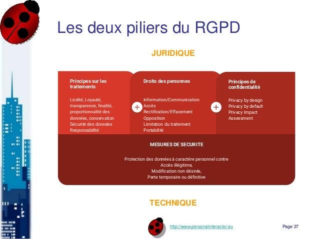 http://www.personalinteractor.eu Les deux piliers du RGPD Page 27 Principes sur les traitements Licéité, Loyauté, transpar...