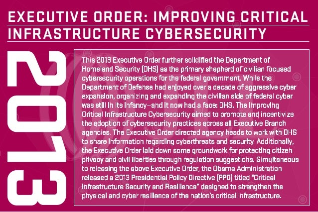 Cybersecurity: Growth catalysts and legislation