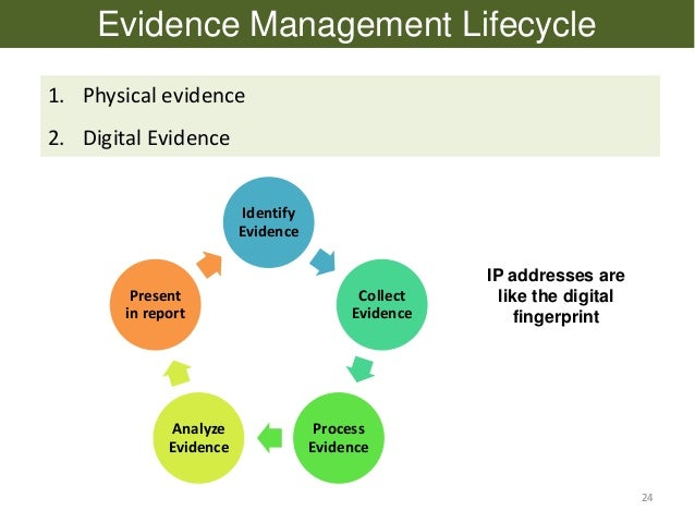 the important aspects of digital investigation process Since the 1980s, computers have had increasing roles in all aspects of human   analysis, natural language processing, data visualizations, and cybersecurity   compared with traditional forensic science, digital forensics poses significant.
