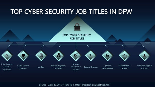 Accelerating Your Cyber Security Career North Texas Edition