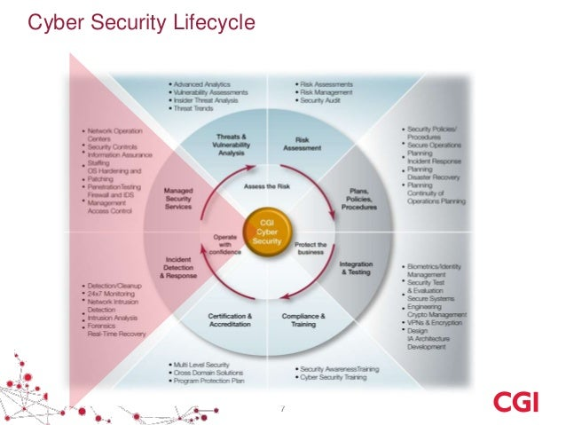 cyber security vulnerabilities Cyber security advisories photographs and files can lead to significant vulnerabilities for any company this cyber security advisory is provided to remind.