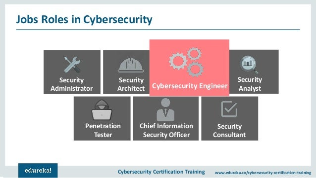 Tester Security Consultant Chief Information Officer Cybersecurity Engineer 4