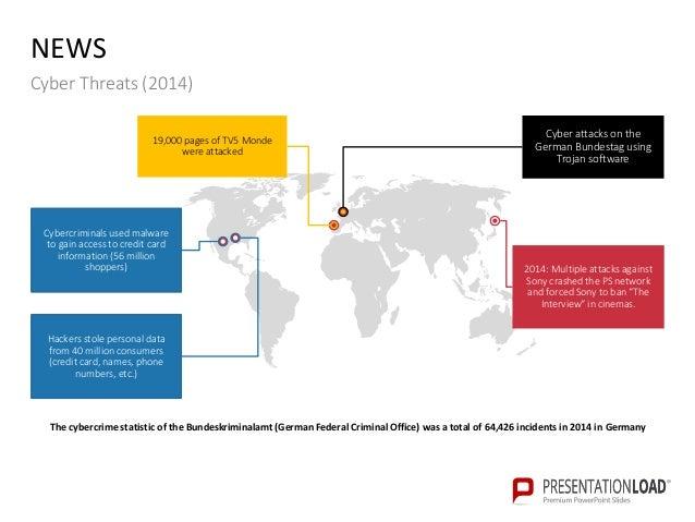 Cybersecurity ppt slide template security incidents 14 news cyber toneelgroepblik Images
