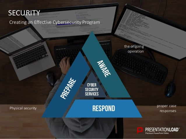 cybersecurity ppt slide template