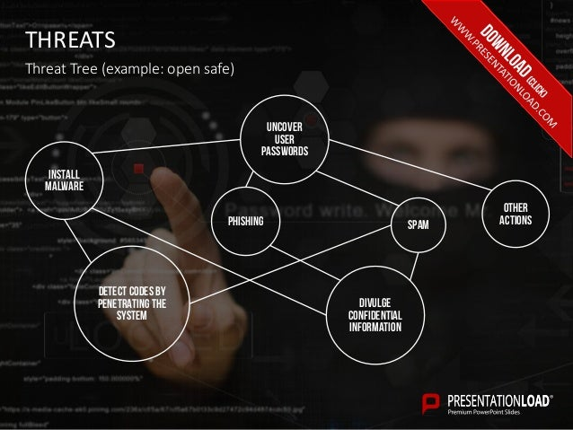 Cybersecurity ppt slide template toneelgroepblik