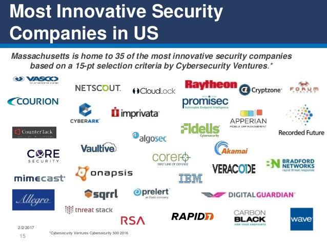 Massachusetts Cyber Security Ecosystem