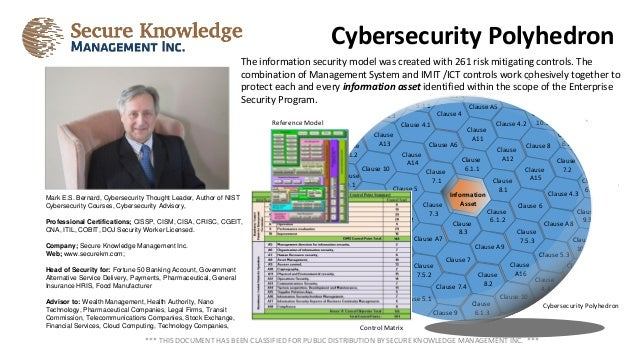 Cybersecurity Polyhedron Clause 4 Clause 5 Clause 6 Clause 7 Clause 8 Clause 9 Clause 10 Clause A5 Clause A6 Clause A7 Cla...