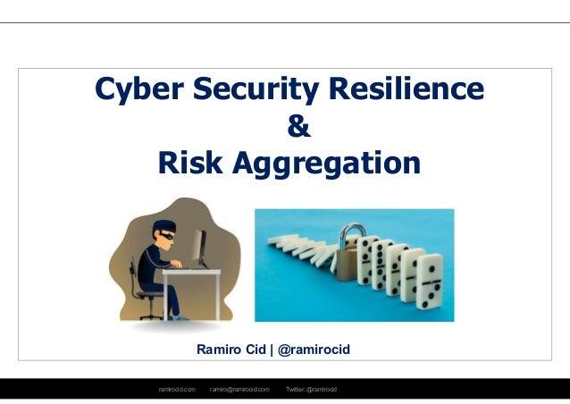 ramirocid.com ramiro@ramirocid.com Twitter: @ramirocid Ramiro Cid | @ramirocid Cyber Security Resilience & Risk Aggregation