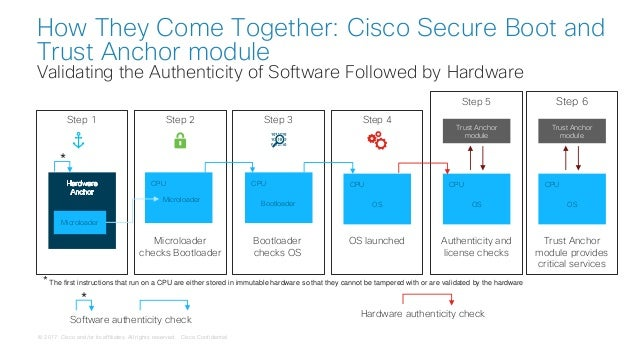 Cisco Connect 2018 Singapore - Cybersecurity strategy