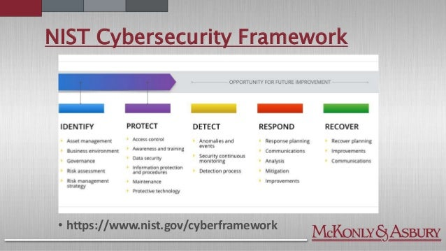 Cybersecurity Frameworks and You: The Perfect Match