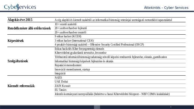 Cyber services 2015_ivsz_cloud_bme_1v0p1 Slide 3
