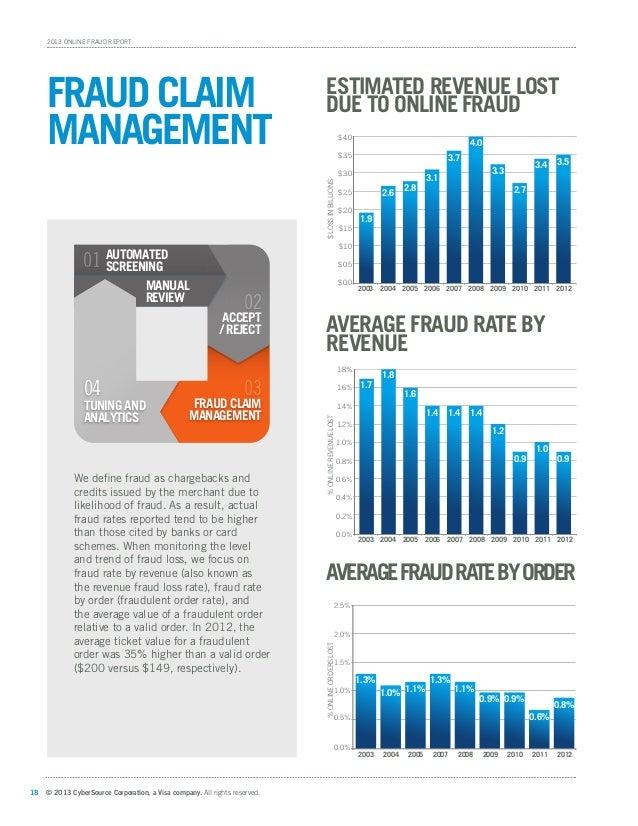 Fraud analytics study online