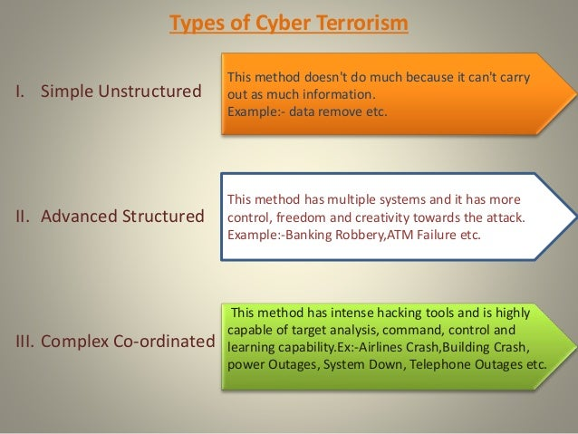 different kinds of terrorism Other types of terrorist incidents in addition to the acts of violence discussed above, there are also numerous other types of violence that can exist under the framework of terrorism terrorist groups conduct maiming against their own people as a form of punishment for security violations, defections, or informing.