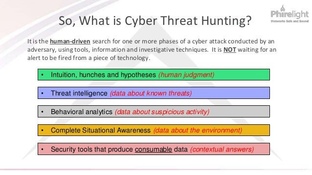 Cyber Threat Hunting With Phirelight