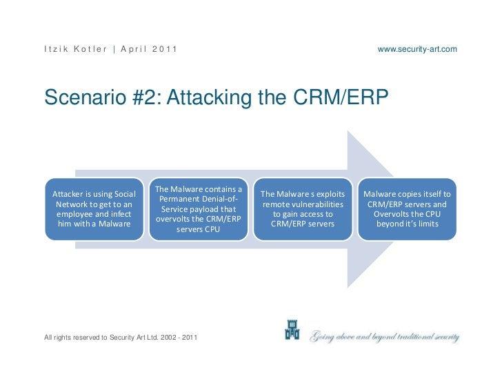 Scenario #2: Attacking the CRM/ERP <br />