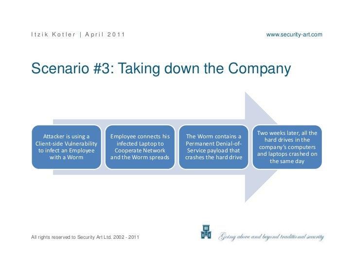 Scenario #3: Taking down the Company  <br />
