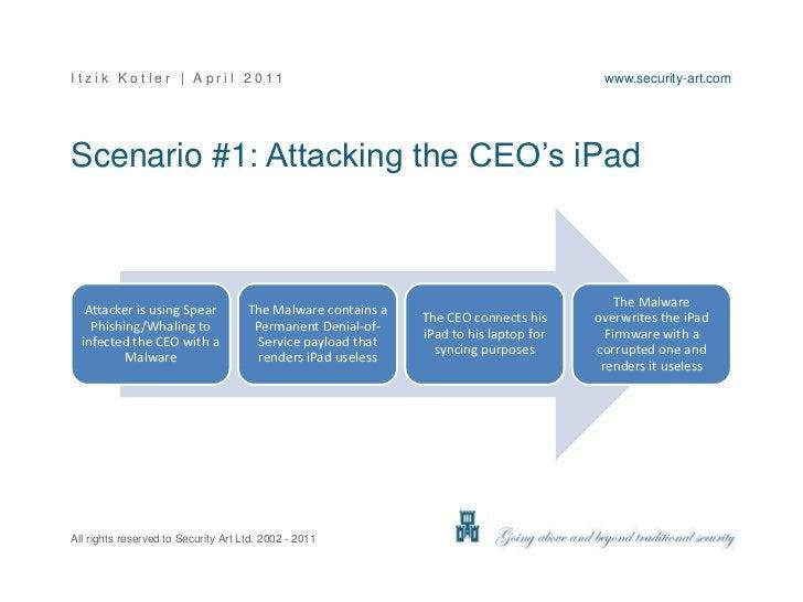 Scenario #1: Attacking the CEO's iPad<br />
