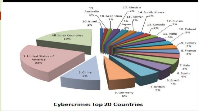 the power of cybercrime Aimed at the protection of society against cybercrime, inter alia, by adopting  appropriate  powers sufficient for effectively combating such criminal offences,.