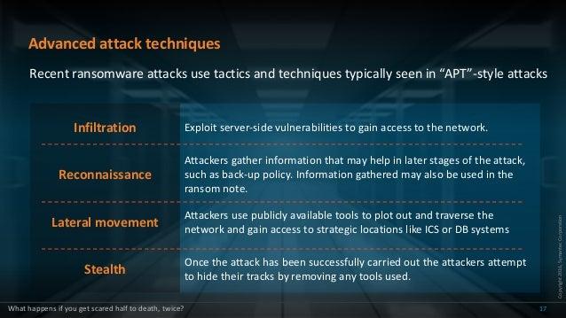 Copyright2016,SymantecCorporation Advanced attack techniques 17 Recent ransomware attacks use tactics and techniques typic...