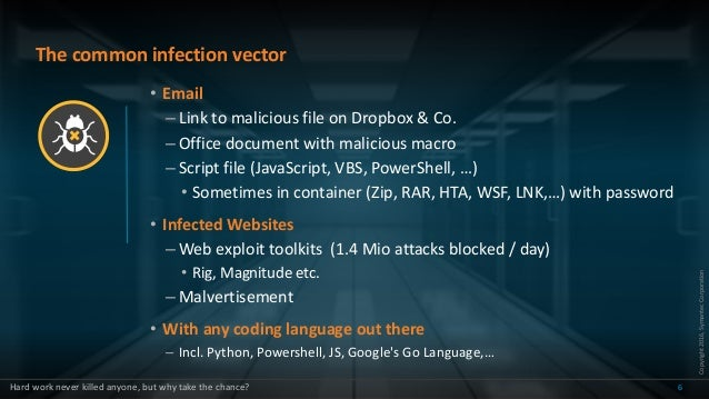 Copyright2016,SymantecCorporation • Email – Link to malicious file on Dropbox & Co. – Office document with malicious macro...