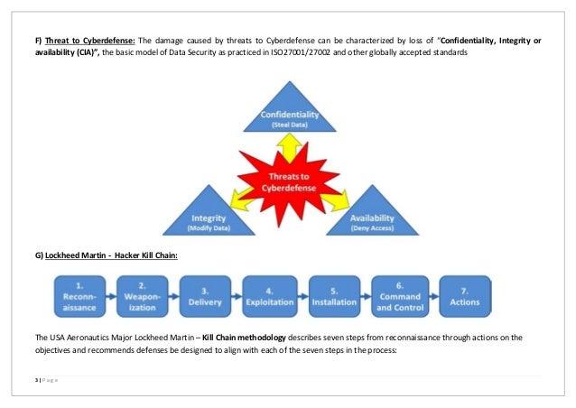 management concepts and practices pdf