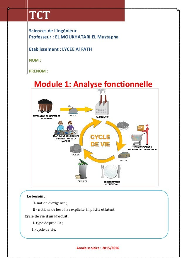 TCT Sciences de l'Ingénieur Professeur : EL MOUKHATARI EL Mustapha Etablissement : LYCEE Al FATH NOM : PRENOM : Module 1: ...