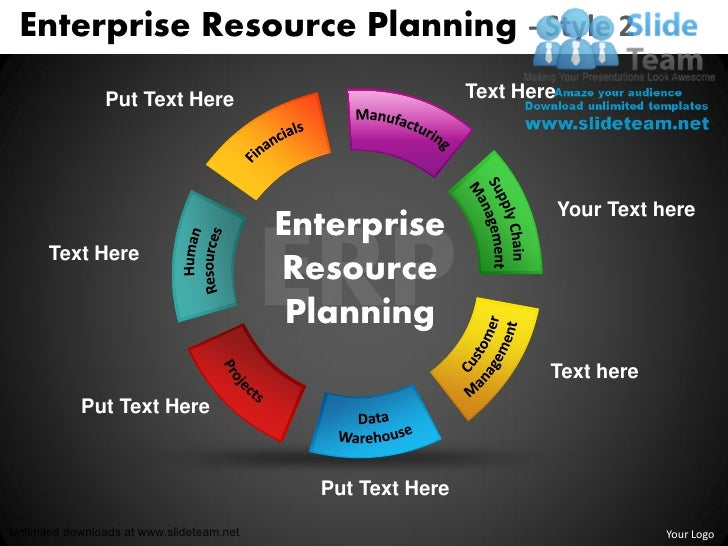 Cycle Charts Erp Enterprise Resource Planning Power Point