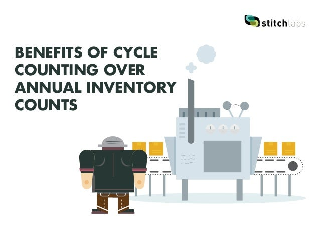 counting inventory