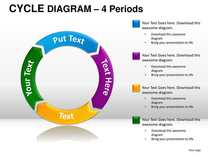 Circle diagram powerpoint wiring library circle diagram templates city espora co rh city espora co circle diagram powerpoint template circle diagram ccuart Images