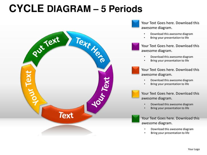 Cycle diagram powerpoint presentation templates download this awesome diagram bring your presentation to life your logo 6 toneelgroepblik Images