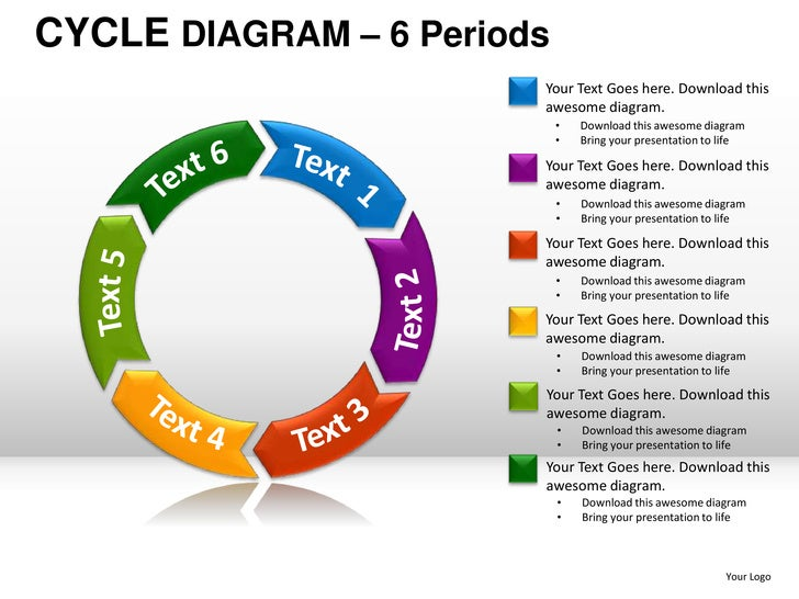 Cycle diagram powerpoint presentation templates download this awesome diagram bring your presentation to life your logo 7 toneelgroepblik Images