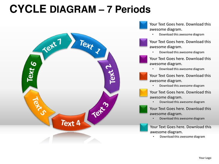 Cycle diagram template akbaeenw cycle diagram powerpoint presentation templates ccuart Images