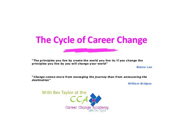 """The  Cycle  of  Career  Change     """"The principles you live by create the world you live in; if you change the..."""