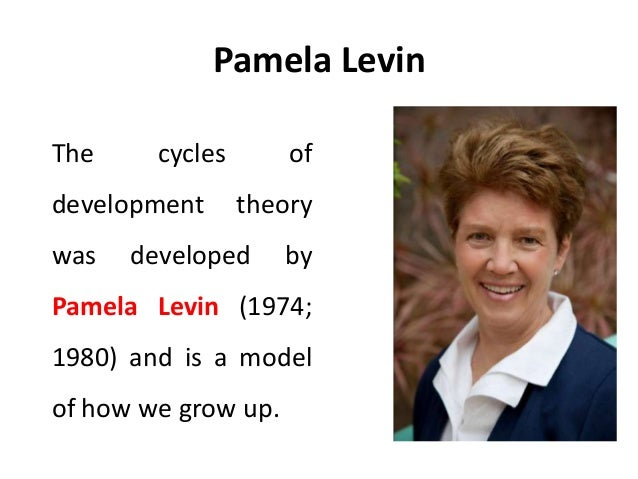 pam levin s cycles of development Eric berne award winning articles by bob cooke  pam levin subject area/area of contribution: developmental cycles.