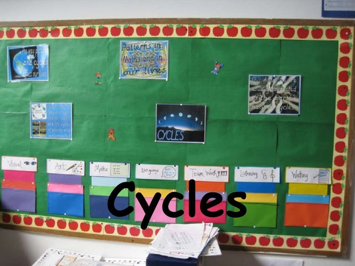 Cycles<br />
