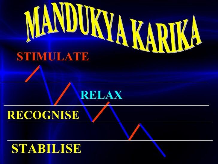 <ul><li>  </li></ul>MANDUKYA KARIKA STABILISE RELAX STIMULATE RECOGNISE