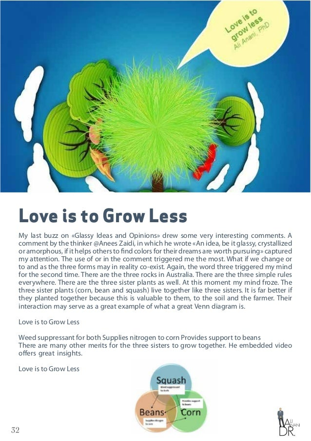 32 Love is to Grow Less My last buzz on «Glassy Ideas and Opinions» drew some very interesting comments. A comment by the ...