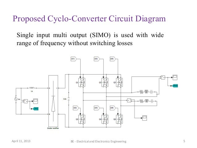 Cyclo converter design for hf applications using h-bridge inverter