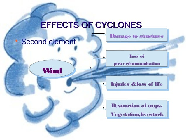 EFFECTS OF CYCLONESEFFECTS OF CYCLONES  Second element WindWind Damage to structuresDamage to structures Loss of power/co...