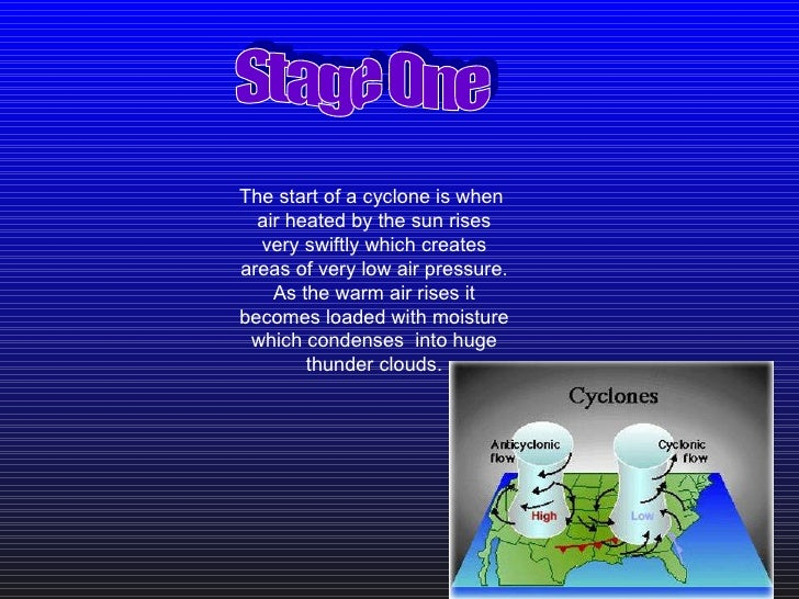 Cyclone power point Slide 2