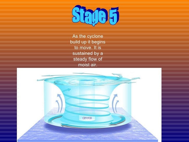 Stage 5 As the cyclone build up it begins to move. It is sustained by a steady flow of moist air.