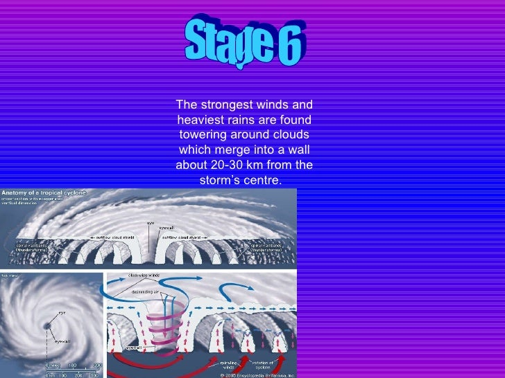 Stage 6 The strongest winds and heaviest rains are found towering around clouds which merge into a wall about 20-30 km fro...