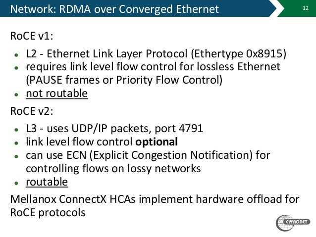 Network: RDMA over Converged Ethernet RoCE v1: ● L2 - Ethernet Link Layer Protocol (Ethertype 0x8915) ● requires link leve...