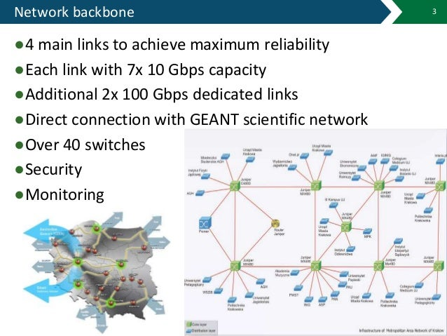 Network backbone ●4 main links to achieve maximum reliability ●Each link with 7x 10 Gbps capacity ●Additional 2x 100 Gbps ...