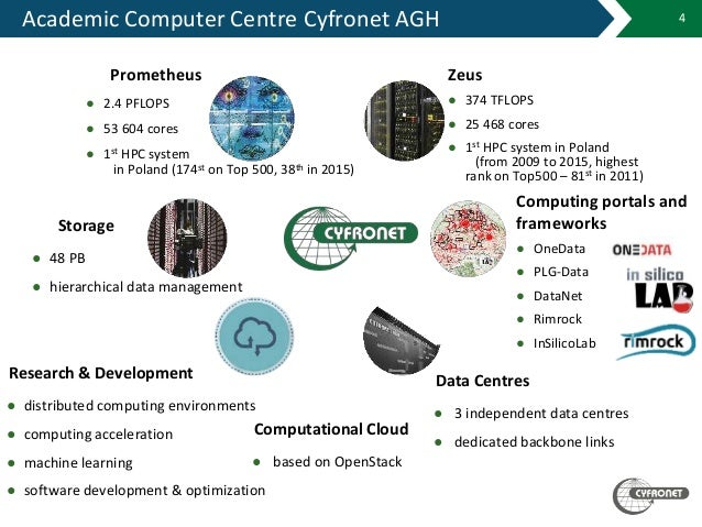 Academic Computer Centre Cyfronet AGH Prometheus ● 2.4 PFLOPS ● 53 604 cores ● 1st HPC system in Poland (174st on Top 500,...