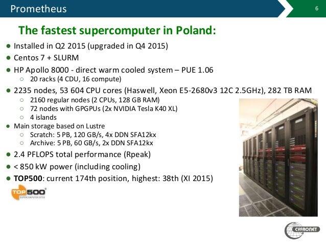 The fastest supercomputer in Poland: Prometheus 6 ● Installed in Q2 2015 (upgraded in Q4 2015) ● Centos 7 + SLURM ● HP Apo...