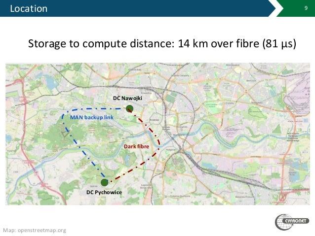 Location 9 Storage to compute distance: 14 km over fibre (81 µs) DC Nawojki DC Pychowice Map: openstreetmap.org MAN backup...