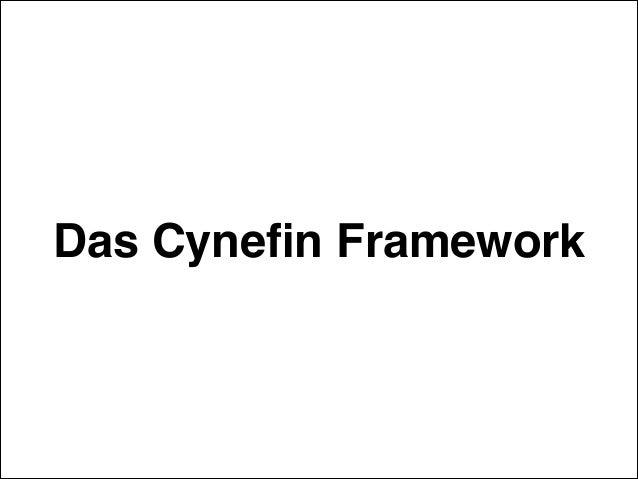 Das Cynefin Framework
