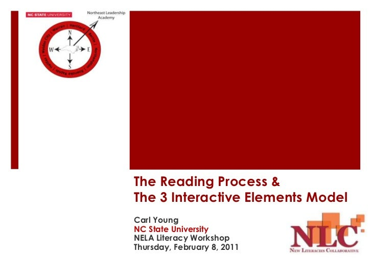 The Reading Process &The 3 Interactive Elements ModelCarl YoungNC State UniversityNELA Literacy WorkshopThursday, February...